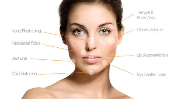 Restore and Contour Your Facial Features!! The Aesthetic Clinic